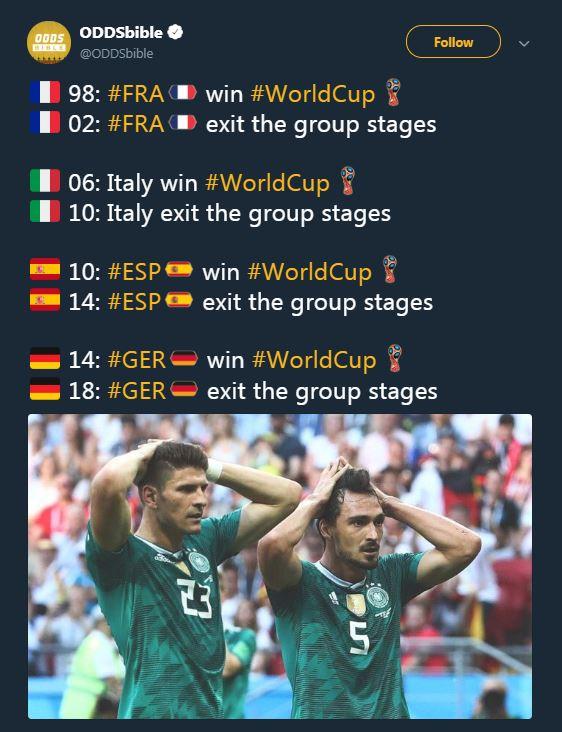Cerita Kutukan Juara Bertahan Piala Dunia