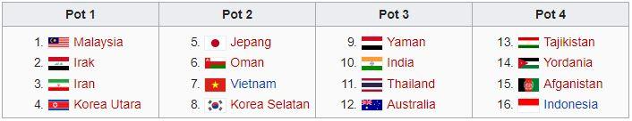 Fase Grup Piala AFC U-16 2018 : Timnas Indonesia Juara Grup C