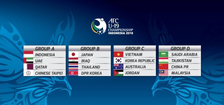 Jadwal AFC U19 Championship Fase Grup
